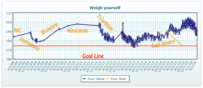 weightoverjobs-sports